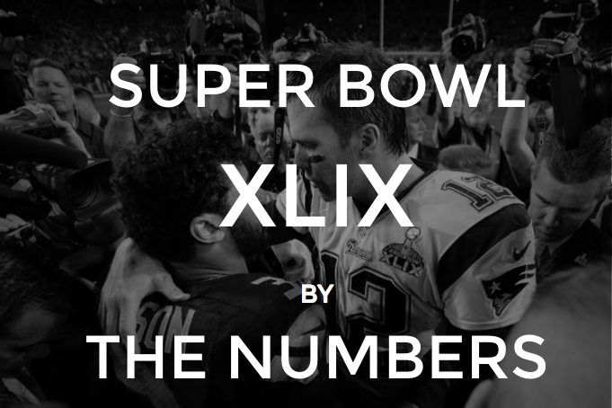 Superbowl XLIX Marketing