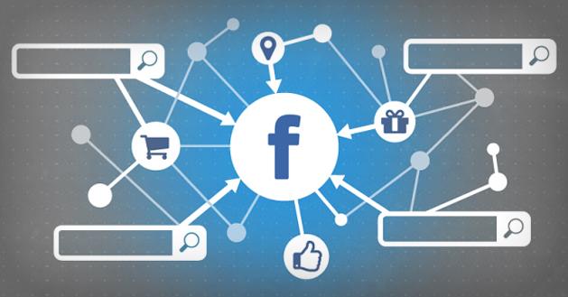 Resultado de imagen para facebook advertising