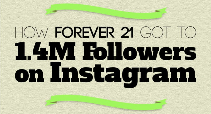 Instagram Forever 21 infographic Wishpond