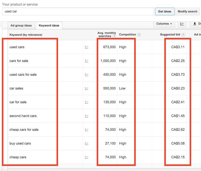 Image result for google adwords keywords